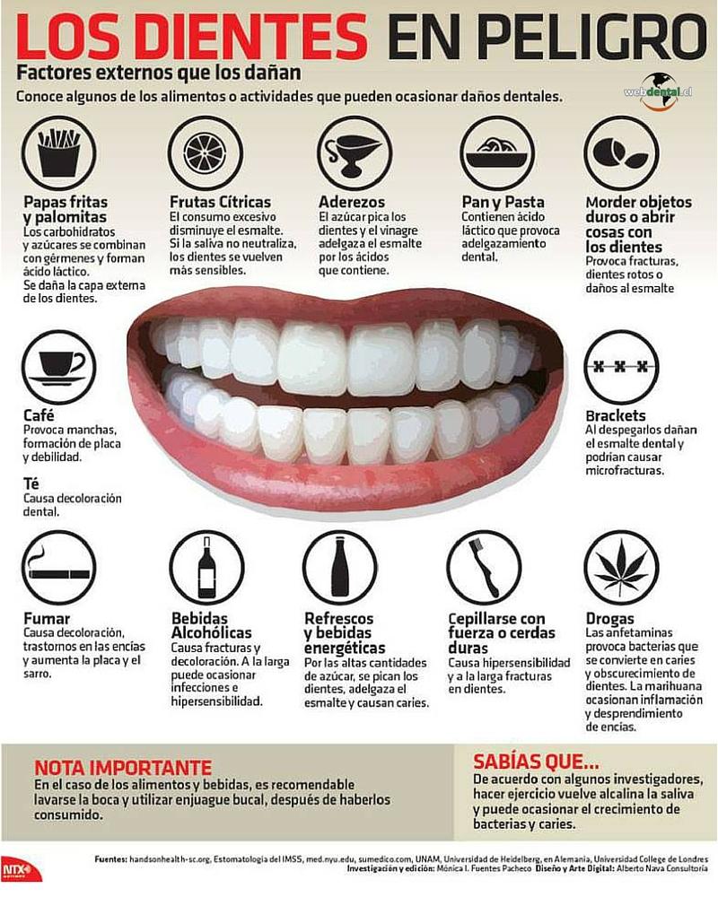 peligro para los dientes - final