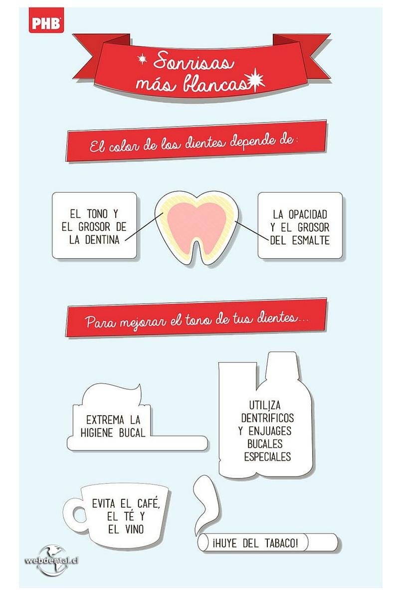 el color de los dientes - blog
