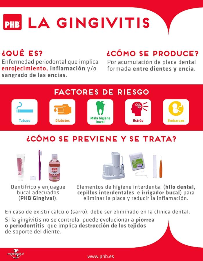 infografia gingivitis - blog (1)