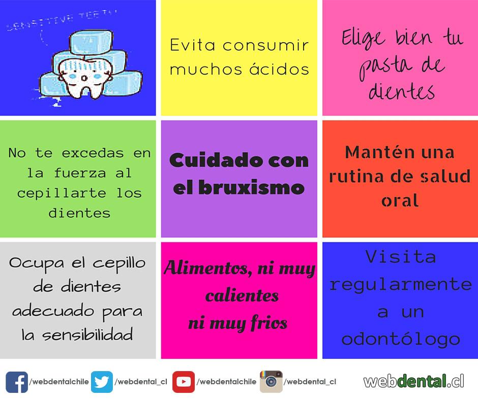 sensibilidad dental infografia