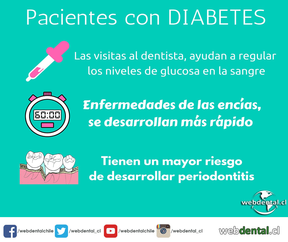 pacientes con diabetes final