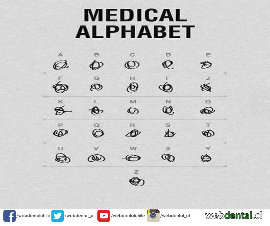 alfabeto-medico